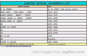 By number identification shotgun serial PGCA